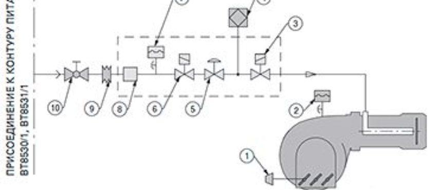 Что такое газовая линия (рампа) к горелке, и как ее правильно подобрать