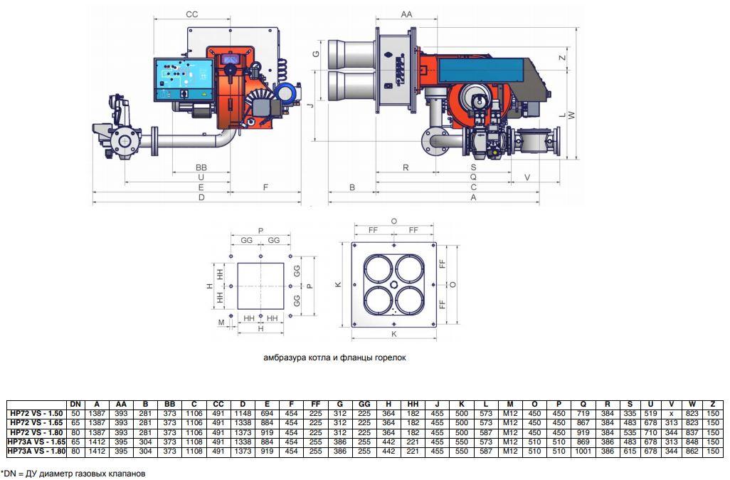Cib Unigas TECNOPRESS VS HP73..VS