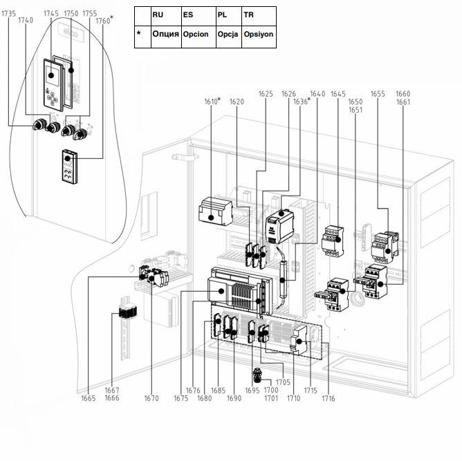 Elco /Cuenod EK EVO N9.6500 L-EF3
