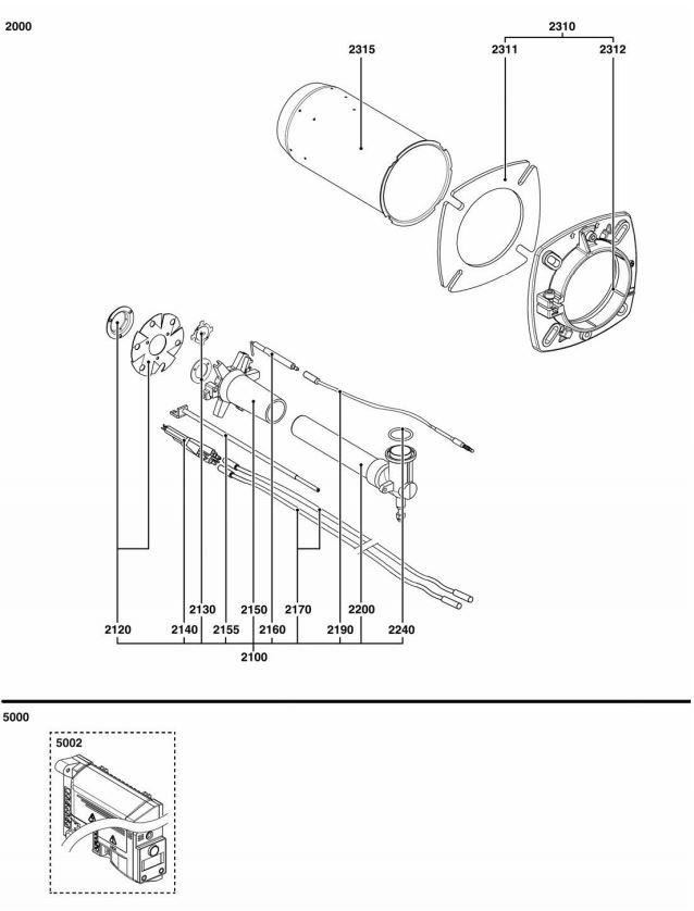 Elco /Cuenod Protron P2.120 G-U (TC)